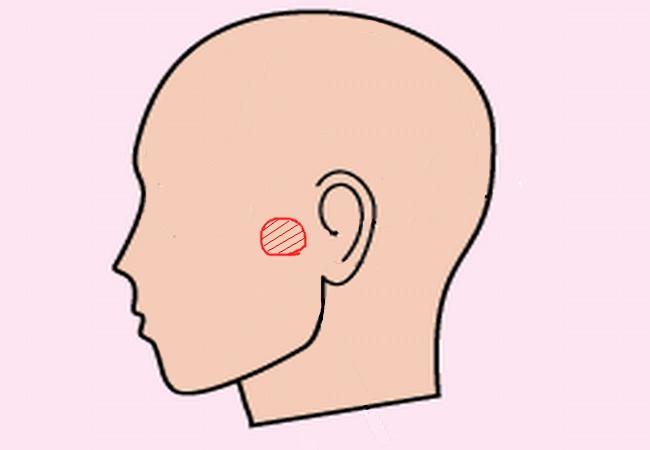 歯が痛い時の応急処置・下関のツボ